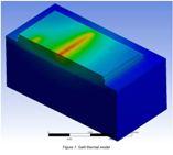 RFMW announces White Paper on GaN Thermal Analysis