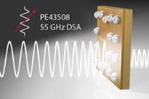 pSemi PE43508 offers 6-bit control with 0.5dB LSB step accuracy for 31.5 dB attenuation range from 9kHz to 55GHz.