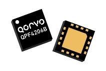 The Qorvo QPF4206B 802.11ax FEM provides 33 dB of Tx gain and 15.5 dB of Rx gain from 2400 to 2500 MHz